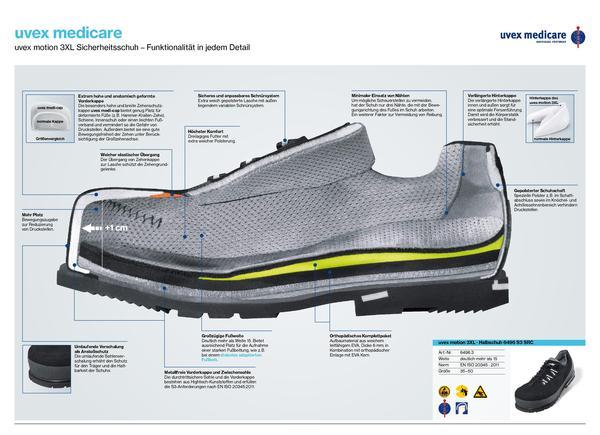 sports shoes a516b e816b Sicherheitsschuhe für Diabetiker – Schrittweise besser ...