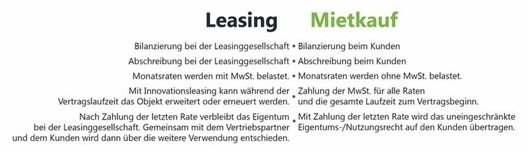 Büromöbel-Leasing als Alternative zum Sofortkauf - ergo-med.de